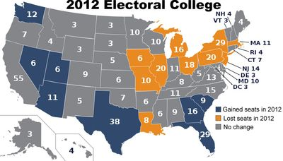 Abolition of Electoral College is Gaining Steam